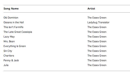 song list